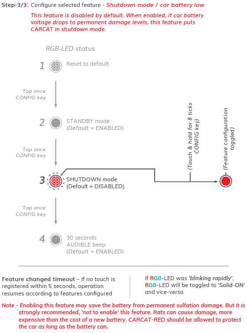 CARCAT Duo 2nd Gen Ultrasound Rat Repellent